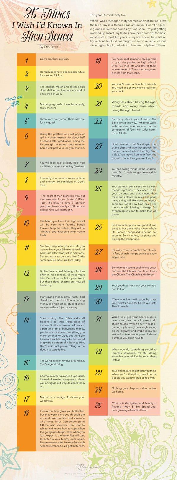 35 Lessons Locker Image